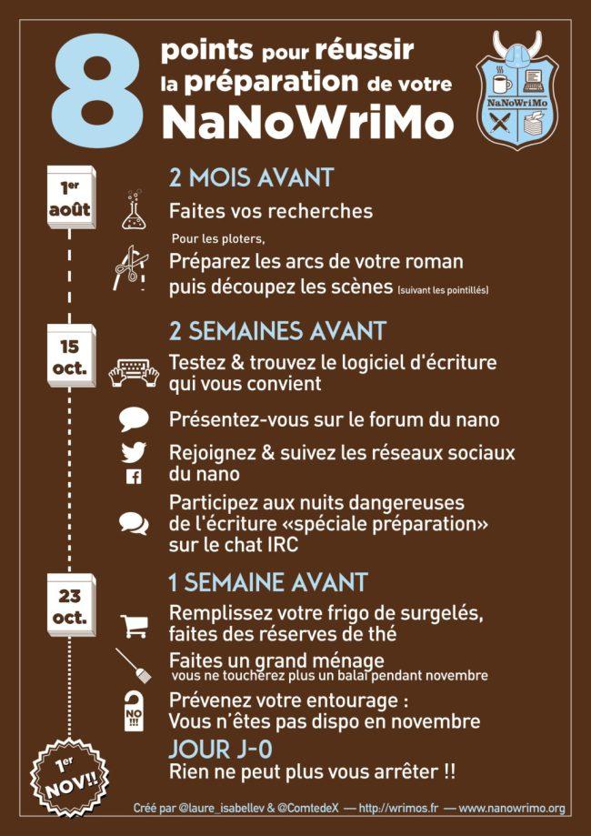 infographie_preparer-son-NaNoWriMo_roman-en-30-jours-1024x1448